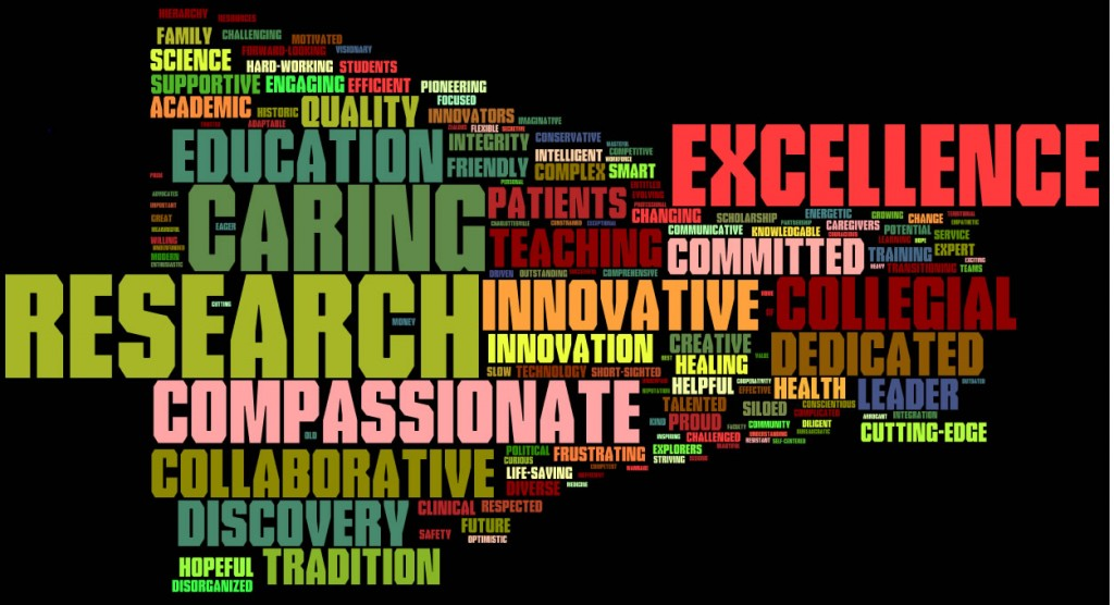 word-cloud-black-bkgd-1024x556