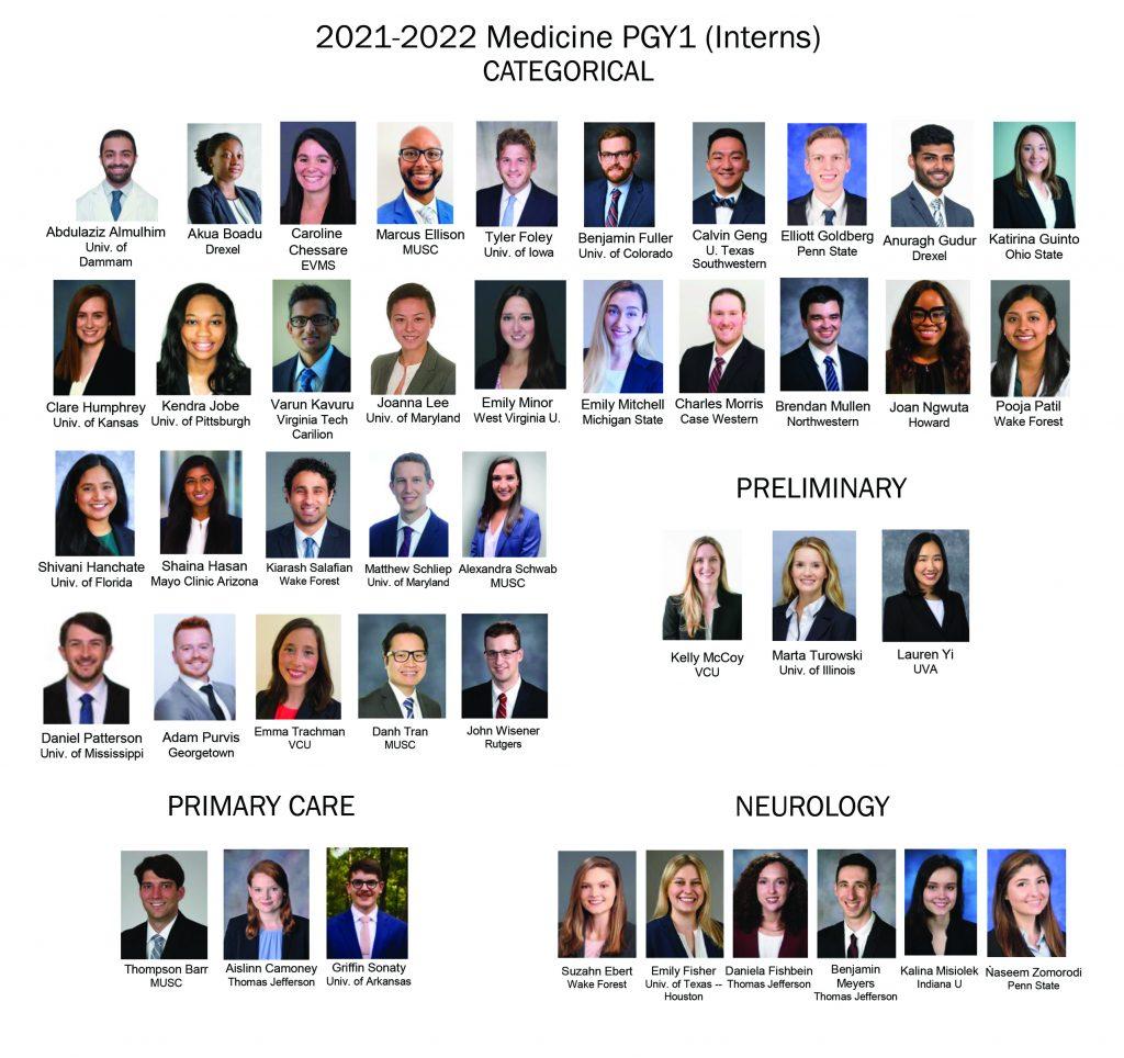 2021-2022 UVA Department of Medicine Interns